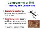 components of ipm 1 identify and understand2
