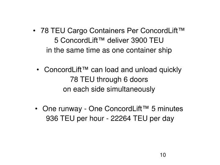 78 TEU Cargo Containers Per ConcordLift™