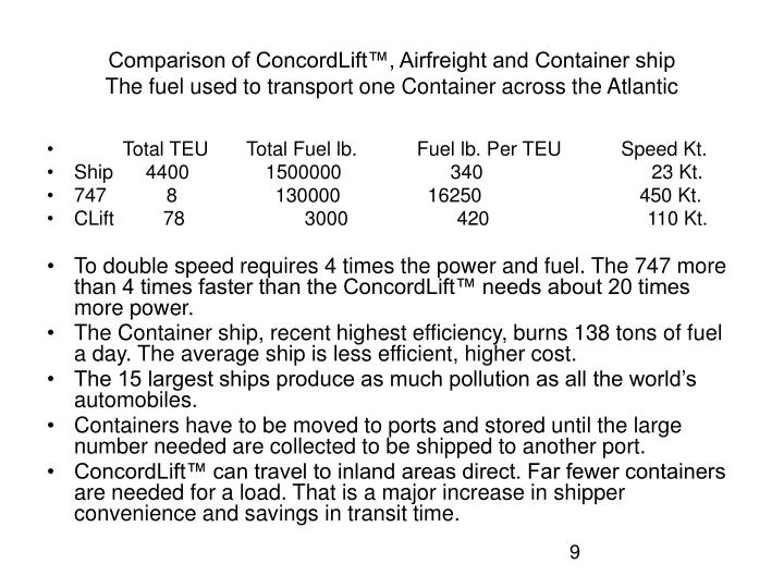 Comparison of ConcordLift™, Airfreight and Container ship