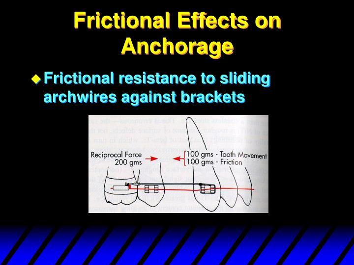 Frictional Effects on Anchorage