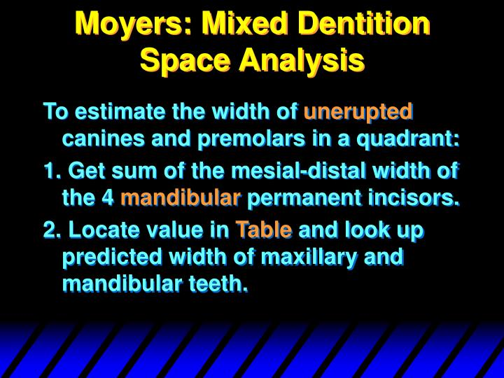Moyers: Mixed Dentition Space Analysis