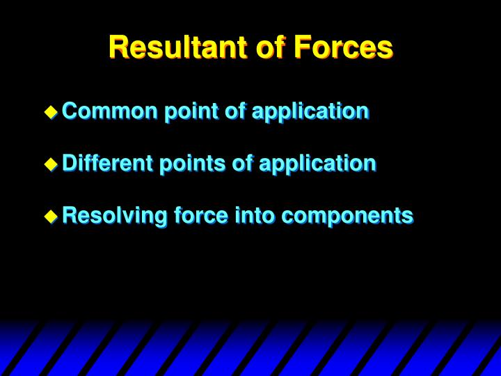 Resultant of Forces