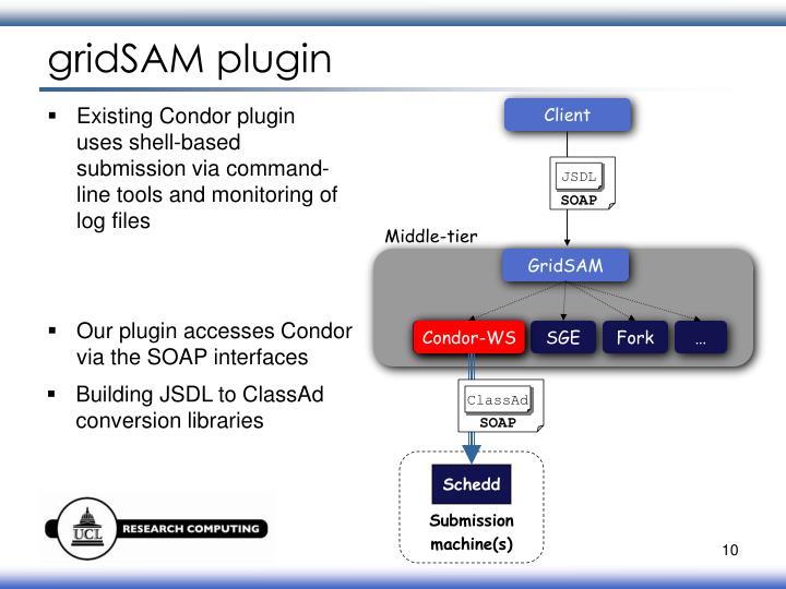 Our plugin accesses Condor via the SOAP interfaces