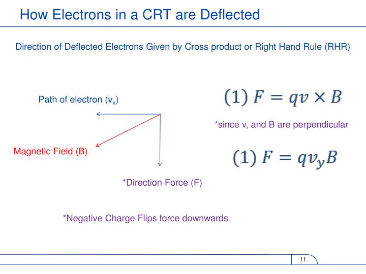 Direction of Deflected Electrons Given by Cross product or Right Hand Rule (RHR)