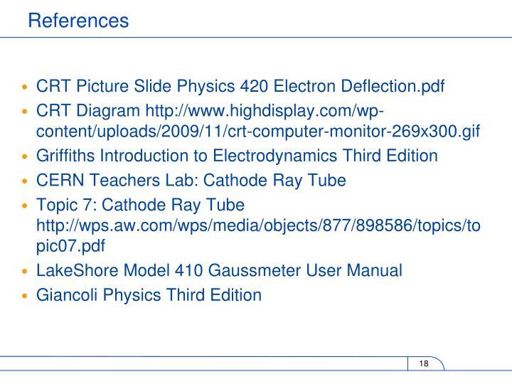 CRT Picture Slide Physics 420 Electron Deflection.pdf