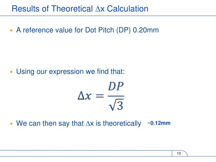 A reference value for Dot Pitch (DP) 0.20mm