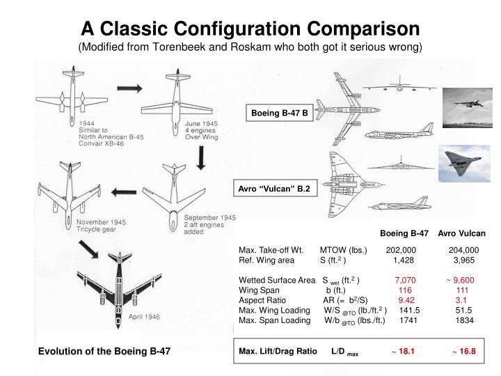 A Classic Configuration Comparison