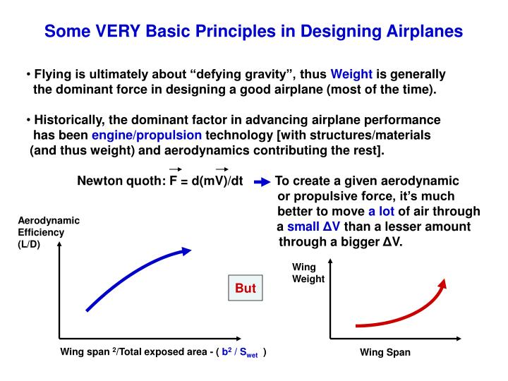 Some VERY Basic Principles in Designing Airplanes