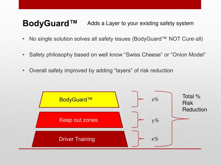 No single solution solves all safety issues (BodyGuard™ NOT Cure-all)