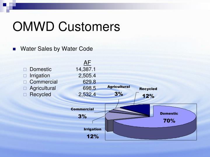 OMWD Customers