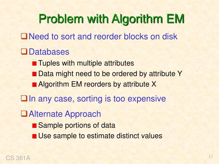 Problem with Algorithm EM