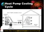 heat pump cooling cycle