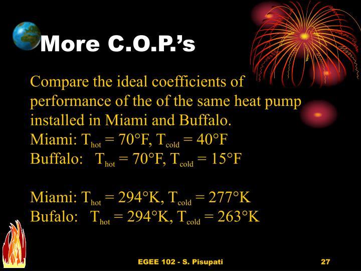 More C.O.P.'s