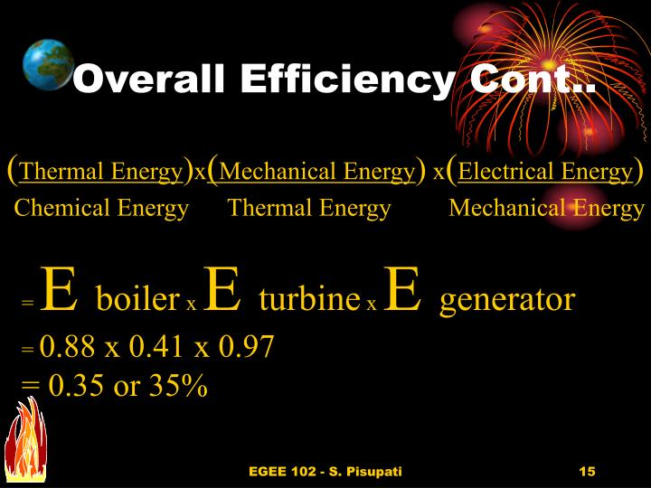 Overall Efficiency Cont..