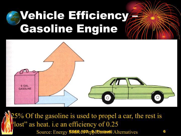 Vehicle Efficiency – Gasoline Engine