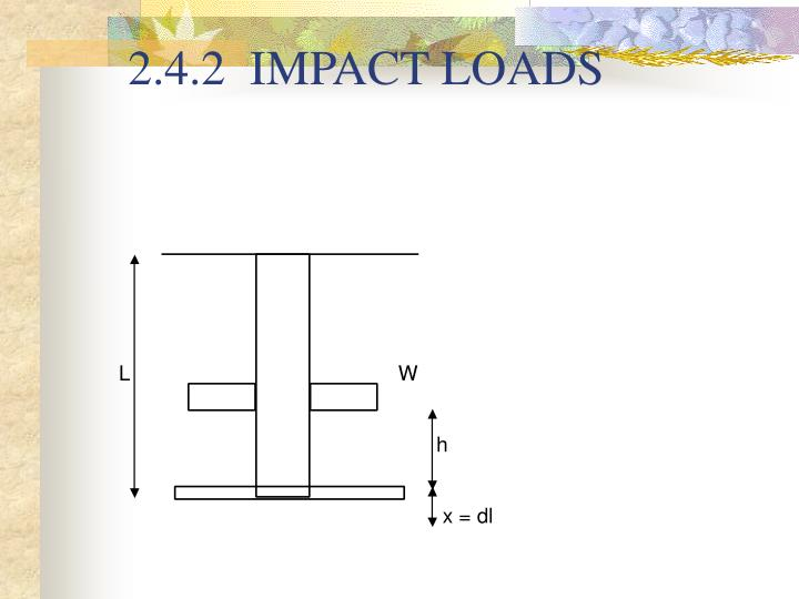 2.4.2  IMPACT LOADS