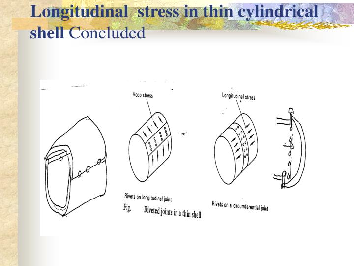 Longitudinal  stress in thin cylindrical shell