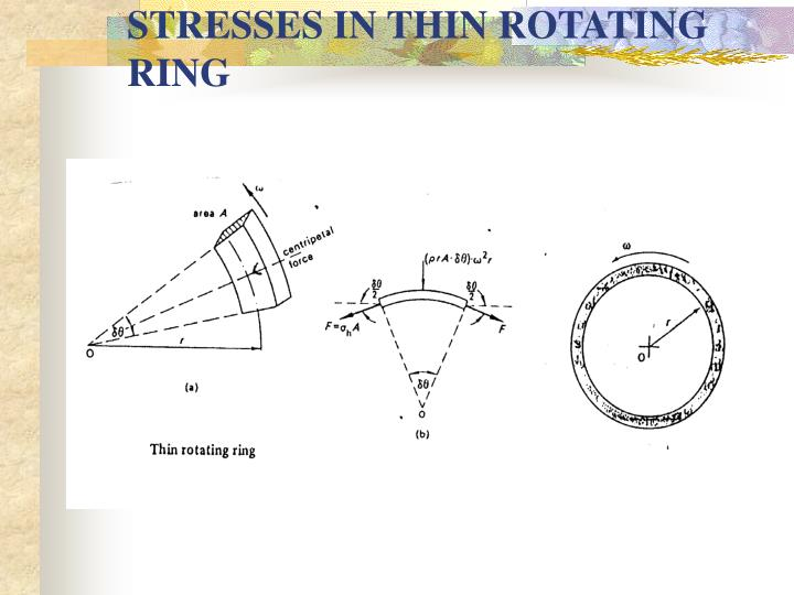 STRESSES IN THIN ROTATING RING