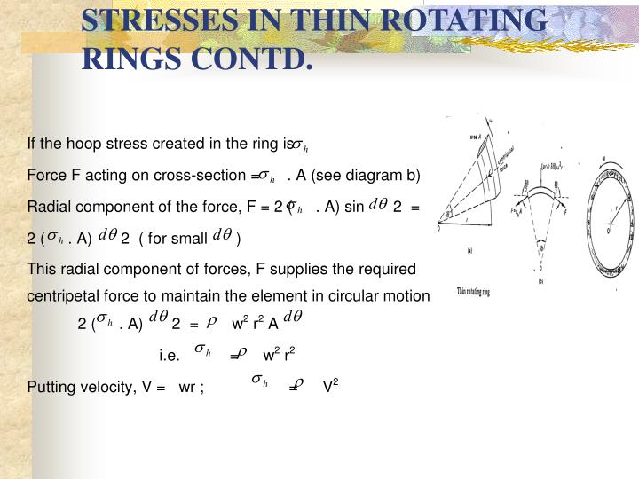 STRESSES IN THIN ROTATING RINGS CONTD.