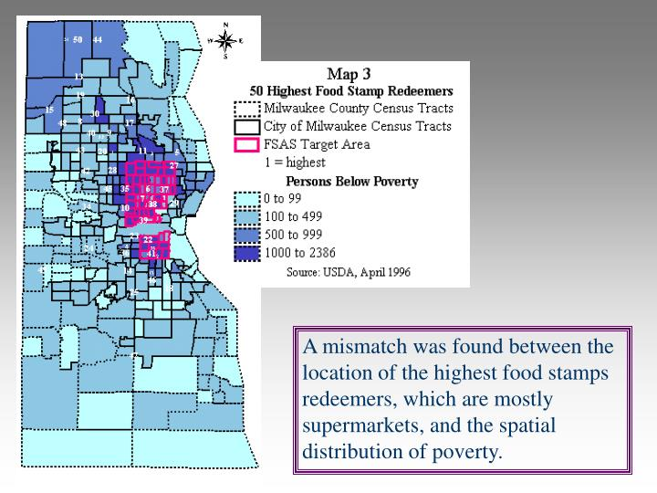 A mismatch was found between the location of the highest food stamps redeemers, which are mostly supermarkets, and the spatial distribution of poverty.