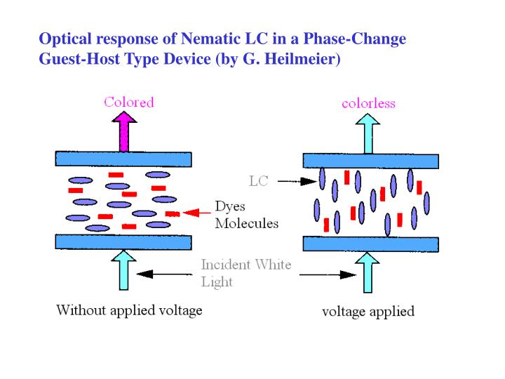 Optical response of Nematic LC in a Phase-Change