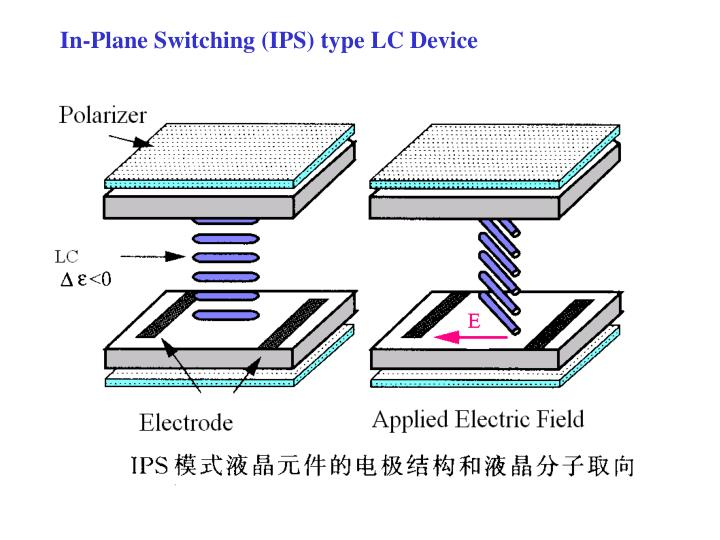 In-Plane Switching (IPS) type LC Device