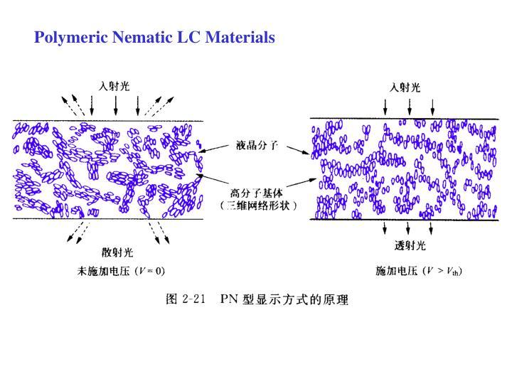 Polymeric Nematic LC Materials