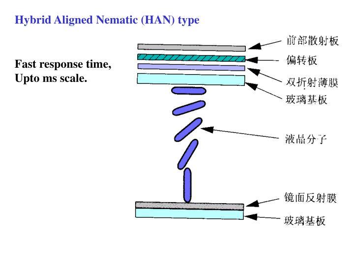 Hybrid Aligned Nematic (HAN) type