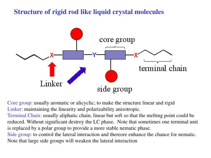 Structure of rigid rod like liquid crystal molecules