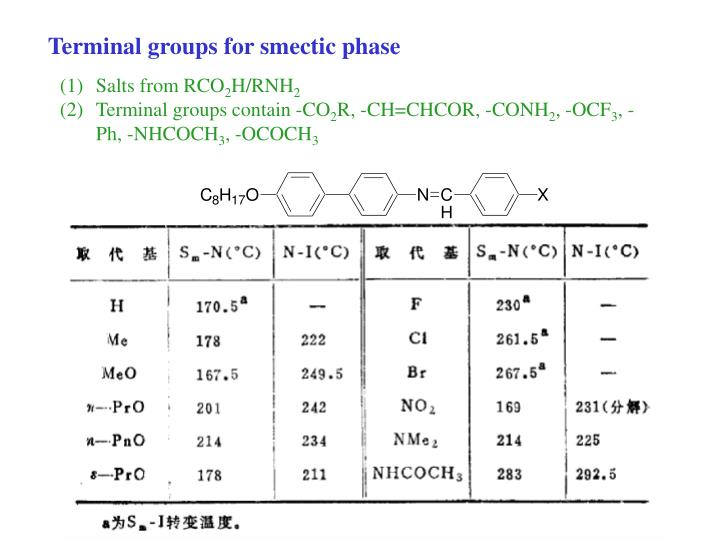 Terminal groups for smectic phase