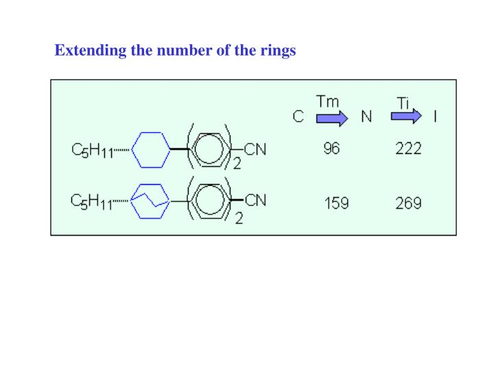 Extending the number of the rings