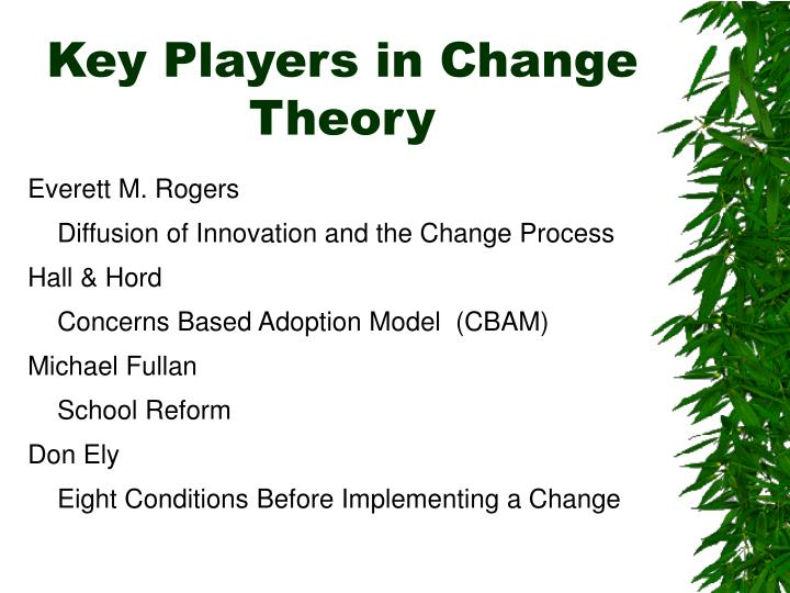 Key Players in Change Theory