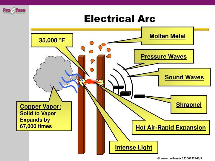 Electrical Arc