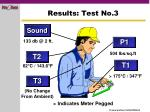 results test no 3