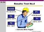 results test no 4
