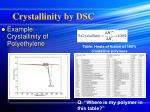 crystallinity by dsc1