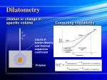 dilatometry