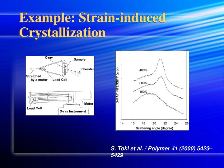 Example: Strain-induced Crystallization