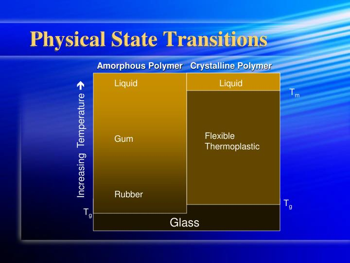 Physical state transitions