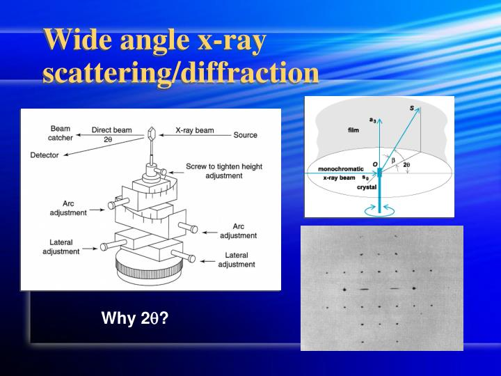 Wide angle x-ray scattering/diffraction