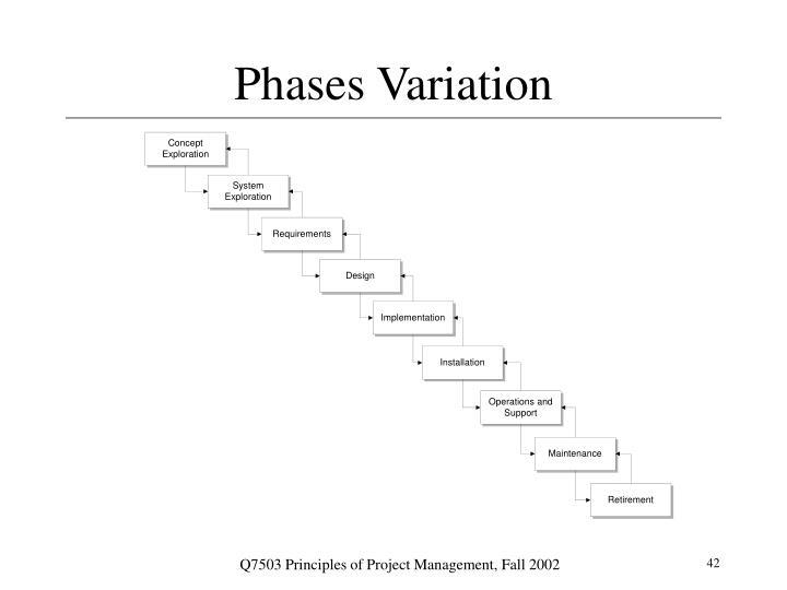 Phases Variation