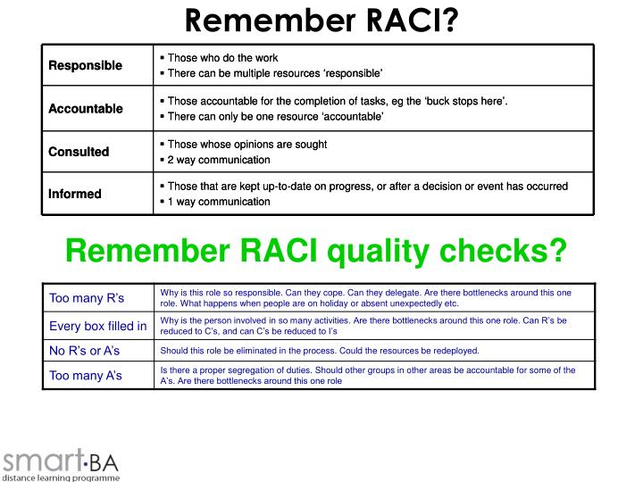 Remember RACI?