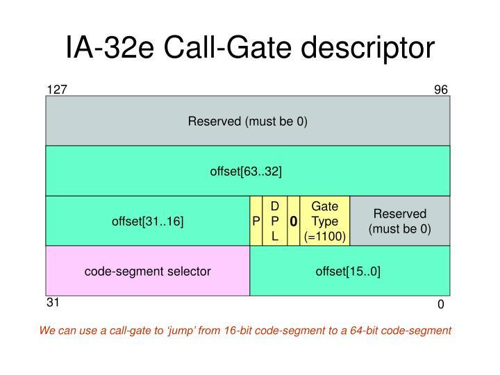 IA-32e Call-Gate descriptor