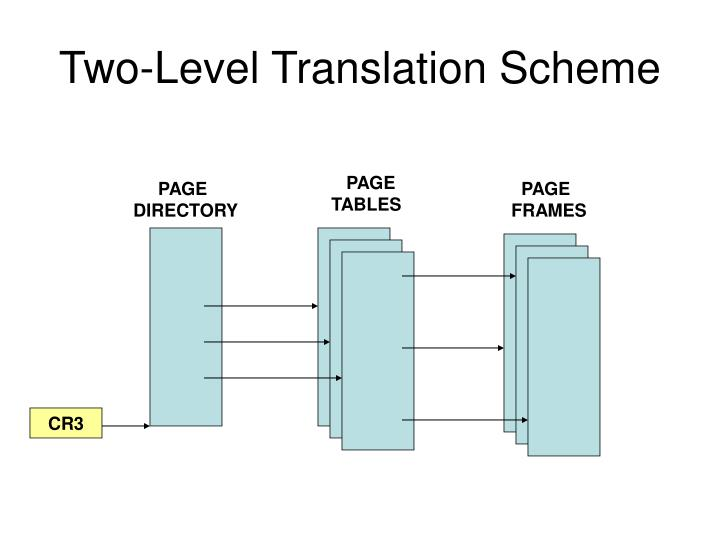 Two-Level Translation Scheme