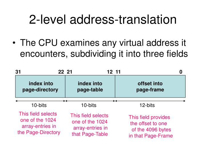 2-level address-translation