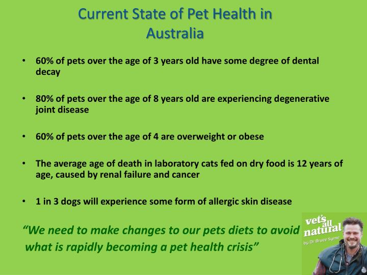 Current State of Pet Health in Australia