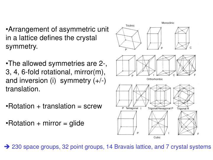 Arrangement of asymmetric unit in a lattice defines the crystal symmetry.