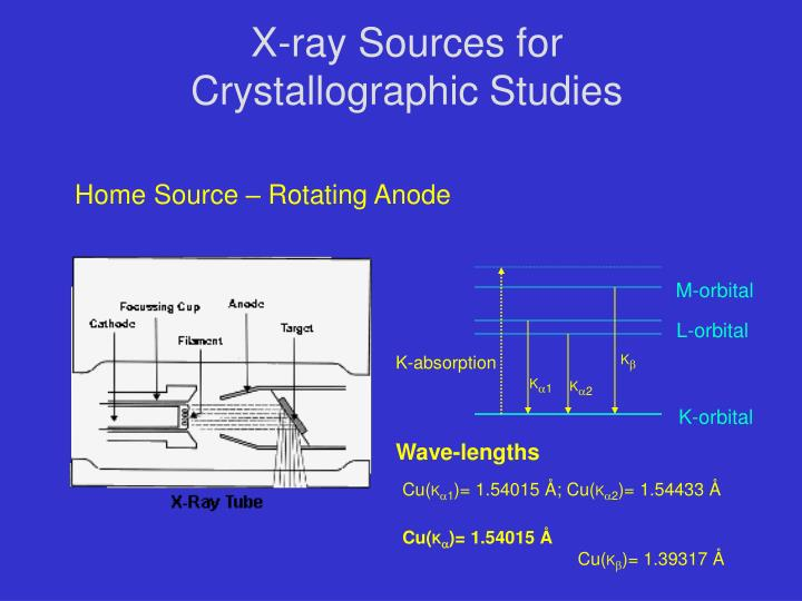 X-ray Sources for Crystallographic Studies