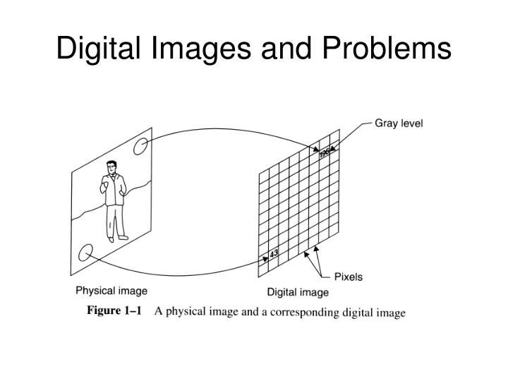 Digital Images and Problems