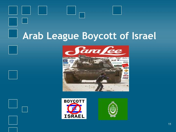 Arab League Boycott of Israel